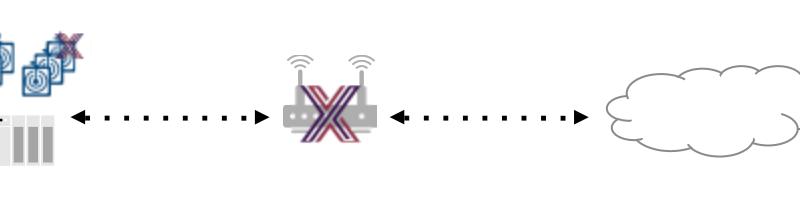 Edgex API 演示 - Django学堂